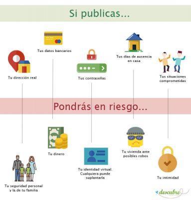 riesgos-de-publicar-algunos-datos-en-internet1