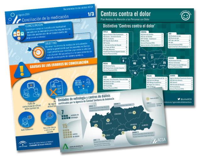 Infografías para ACSA
